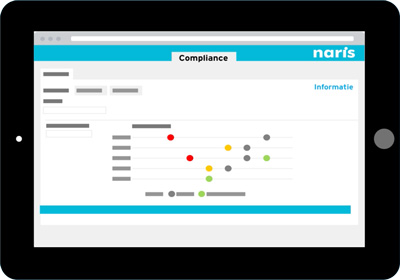 weergave module NARIS<sup>®</sup> Compliance